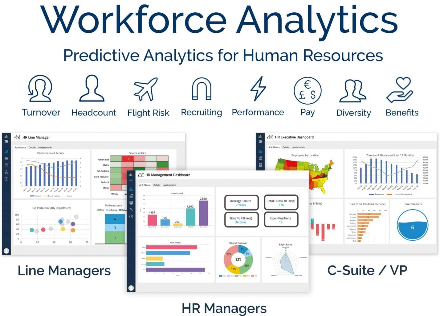 Workforce Analytics