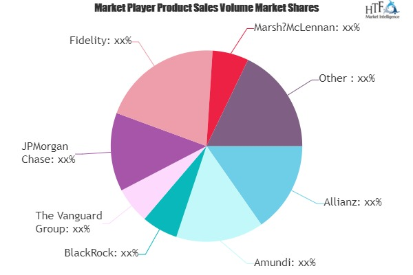 Brokerage Services Market