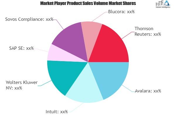 Indirect Tax Management Market