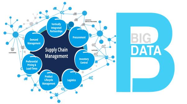 Supply Chain Big Data Analytics