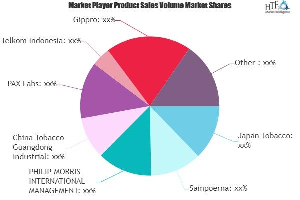 Heat-Not-Burn Tobacco Products Market